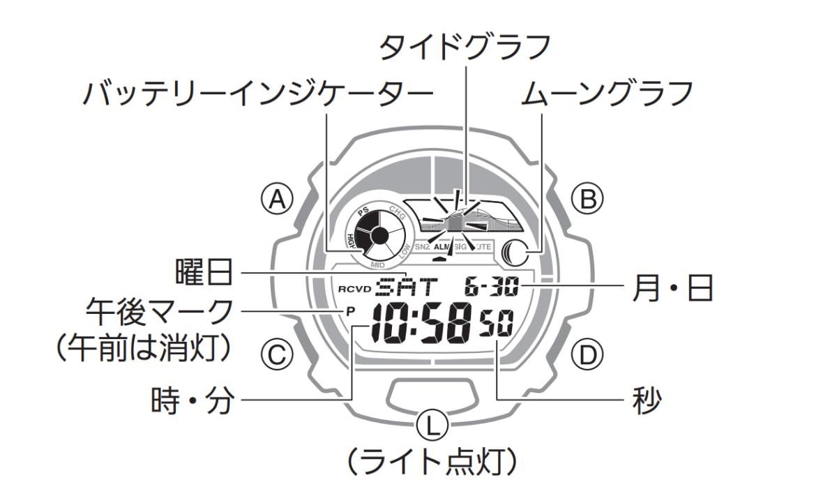 G-SHOCK G-LIDE GWX-8900-1JFの使い方